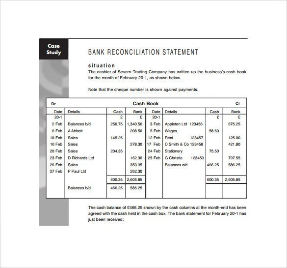 Regions Bank Statement Template Regions Personal Banking