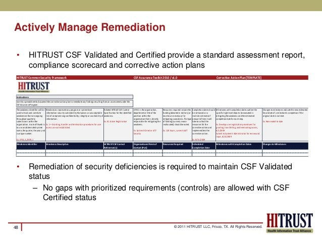 Remediation Action Plan Template Hitrust Csf Meaningful Use Risk assessment