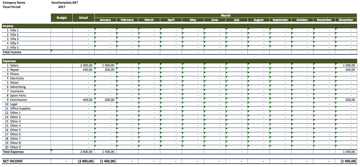 Rental Income Spreadsheet Template Rental Property In E and Expenses Exceltemplate