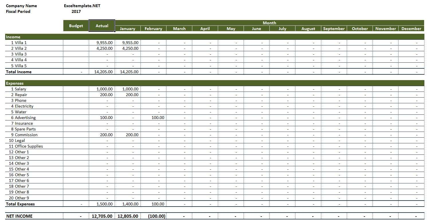 Rental Income Spreadsheet Template Rental Property In E and Expenses