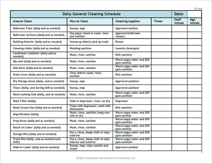 Restaurant Side Work Chart Template Restaurant Cleaning Schedule Workplace Wizards