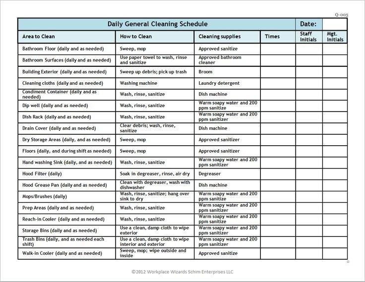 Restaurant Side Work Checklist Template Restaurant Cleaning Schedule Workplace Wizards