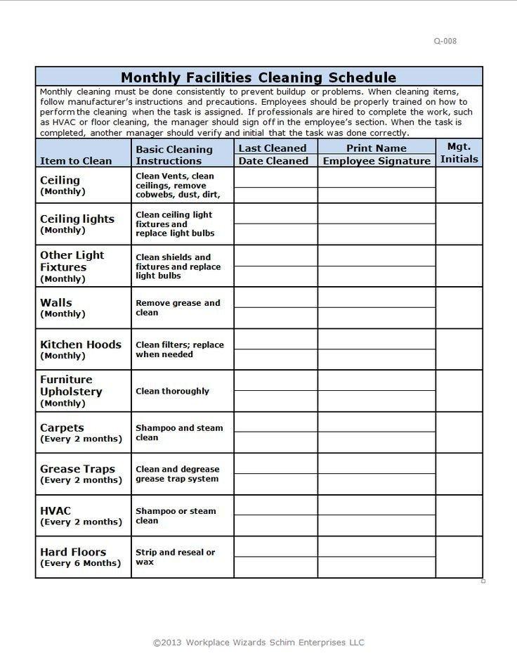 Restaurant Side Work Checklist Template Restaurant Management Cleaning Schedule