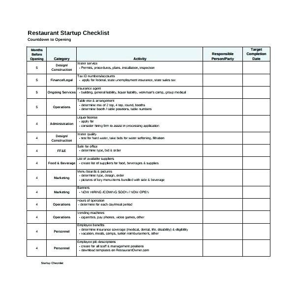 Restaurant Side Work Checklist Template Server Checklist Template – Panydata