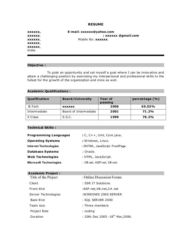 Resume Samples for Freshers Fresher Resume Sample7 by Babasab Patil