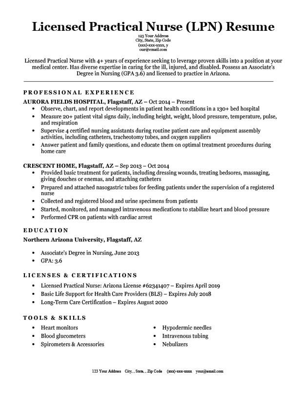 Resume Template for Nursing Licensed Practical Nurse Lpn Resume Sample & Writing