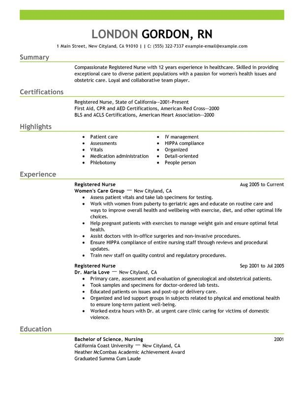 Resume Template for Nursing Unfor Table Registered Nurse Resume Examples to Stand