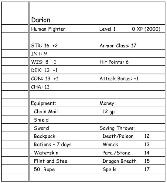Roleplay Character Sheet Template Basic Fantasy Role Playing Game