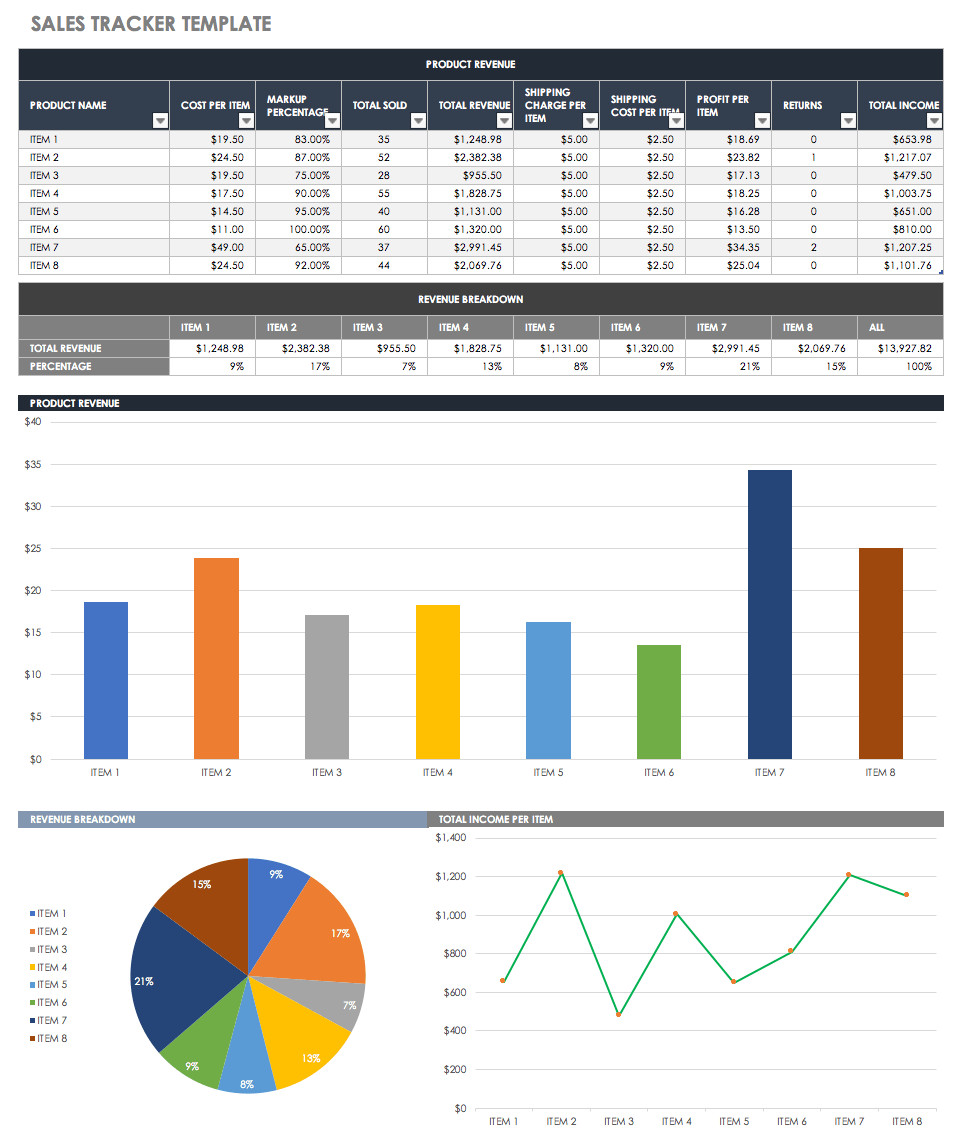 Sales Activity Tracking Spreadsheet 9 Free Sales Activity Tracker Templates