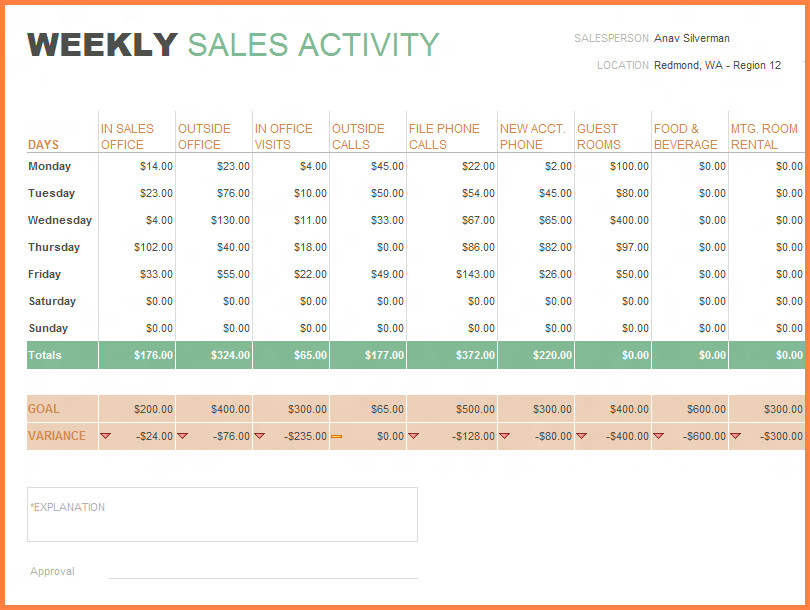 Sales Activity Tracking Spreadsheet 9 Sales Activity Tracking Spreadsheet