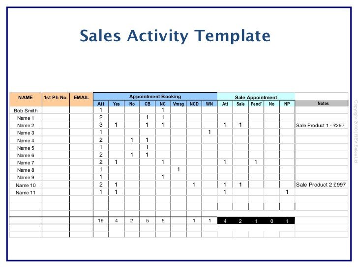 Sales Activity Tracking Spreadsheet Essential Sales System Programme Webinar 2