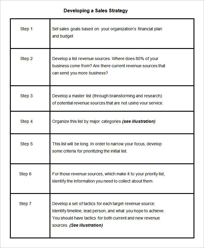 Sales Plan Template Word 13 Sales Strategy Template Doc Excel Pdf