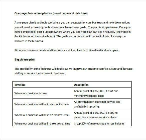 Sales Plan Template Word 28 Sales Action Plan Templates Docs Pdf