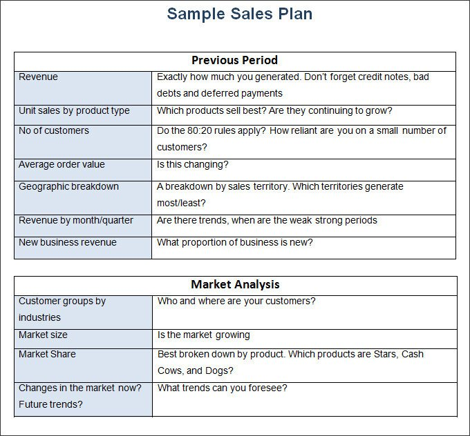 Sales Plan Template Word Sales Report Templates 28 Free Word Excel Pdf format