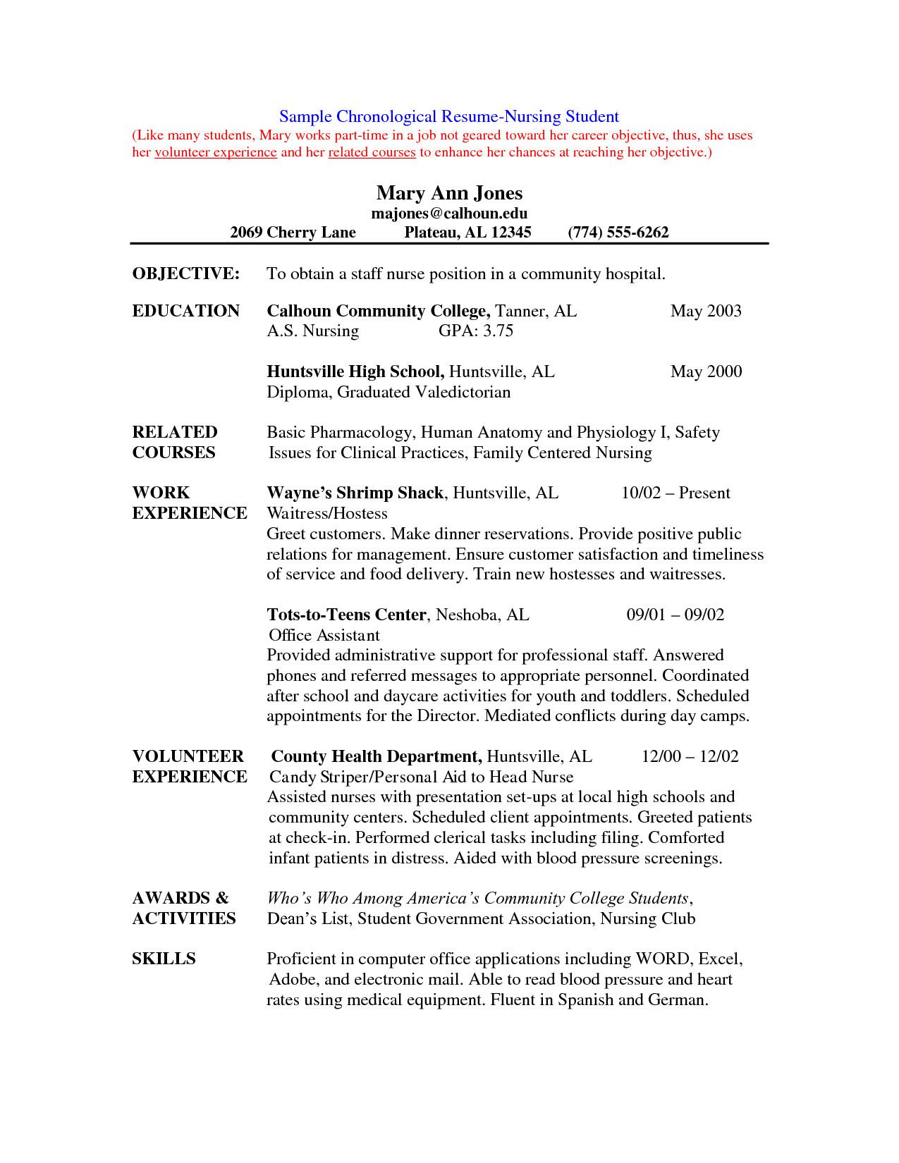 Sample Nursing Student Resume Cover Letters for Nursing Job Application Pdf