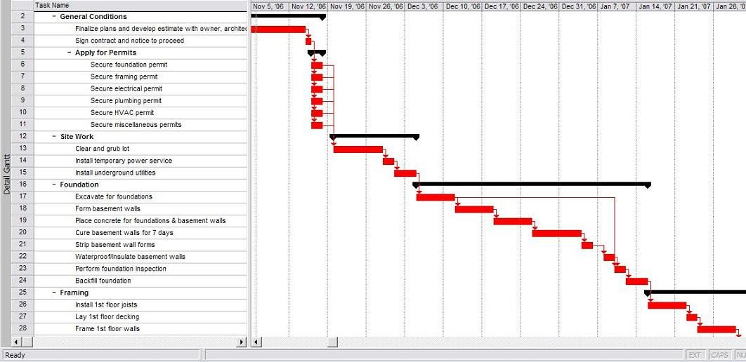 Sample Residential Construction Schedule Residential Construction Schedule Template
