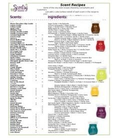 Scentsy Wish List Scentsy Business Card Templates Docstoc Docs