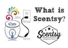 Scentsy Wish List Scentsy Wish List and Business Card Templates On Pinterest