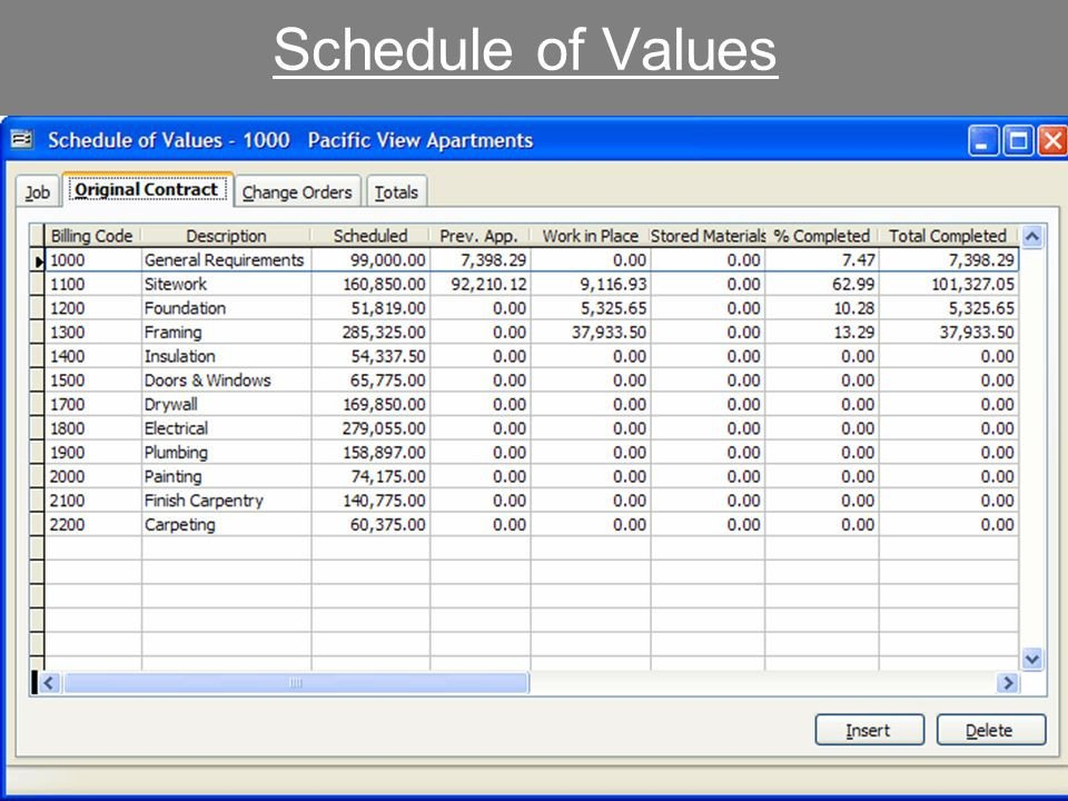 Schedule Of Values Template Free Construction Schedule Spreadsheet