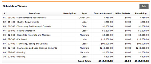 Schedule Of Values Template Import A Prime Contract Csv Procore