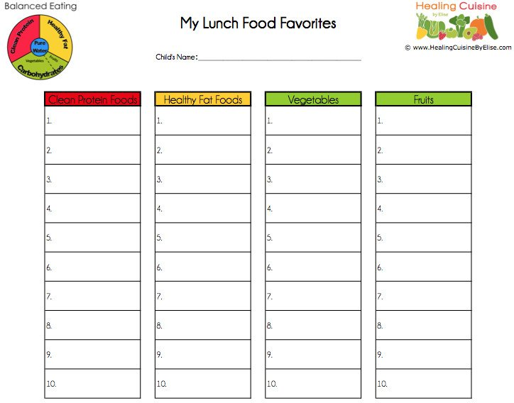School Lunch Menu Template Healing Cuisine School Lunches Part 3 Menu Planning