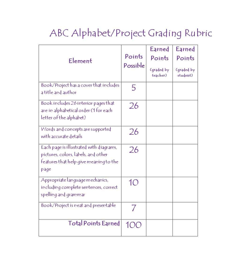 Science Project Rubric Template 46 Editable Rubric Templates Word format Template Lab