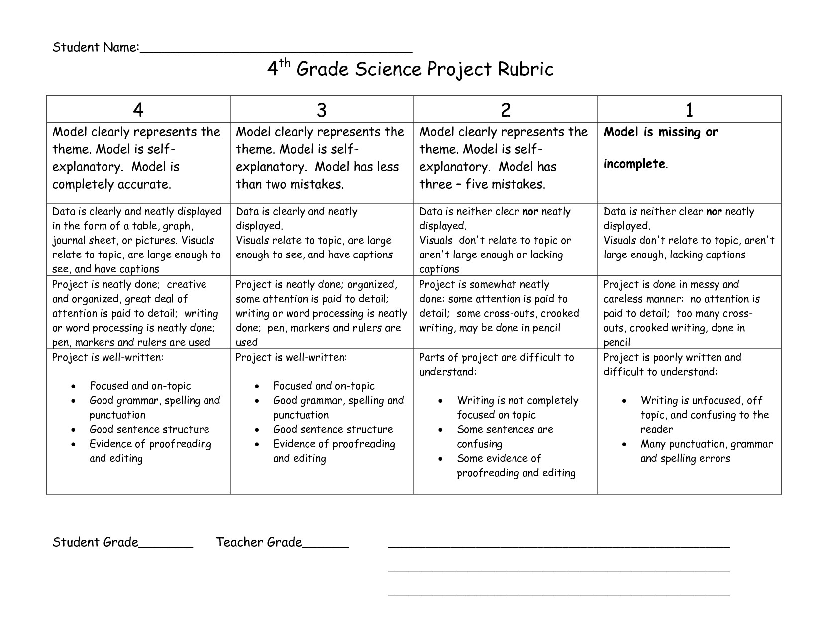 Science Project Rubric Template 4th Grade Science Project Rubric