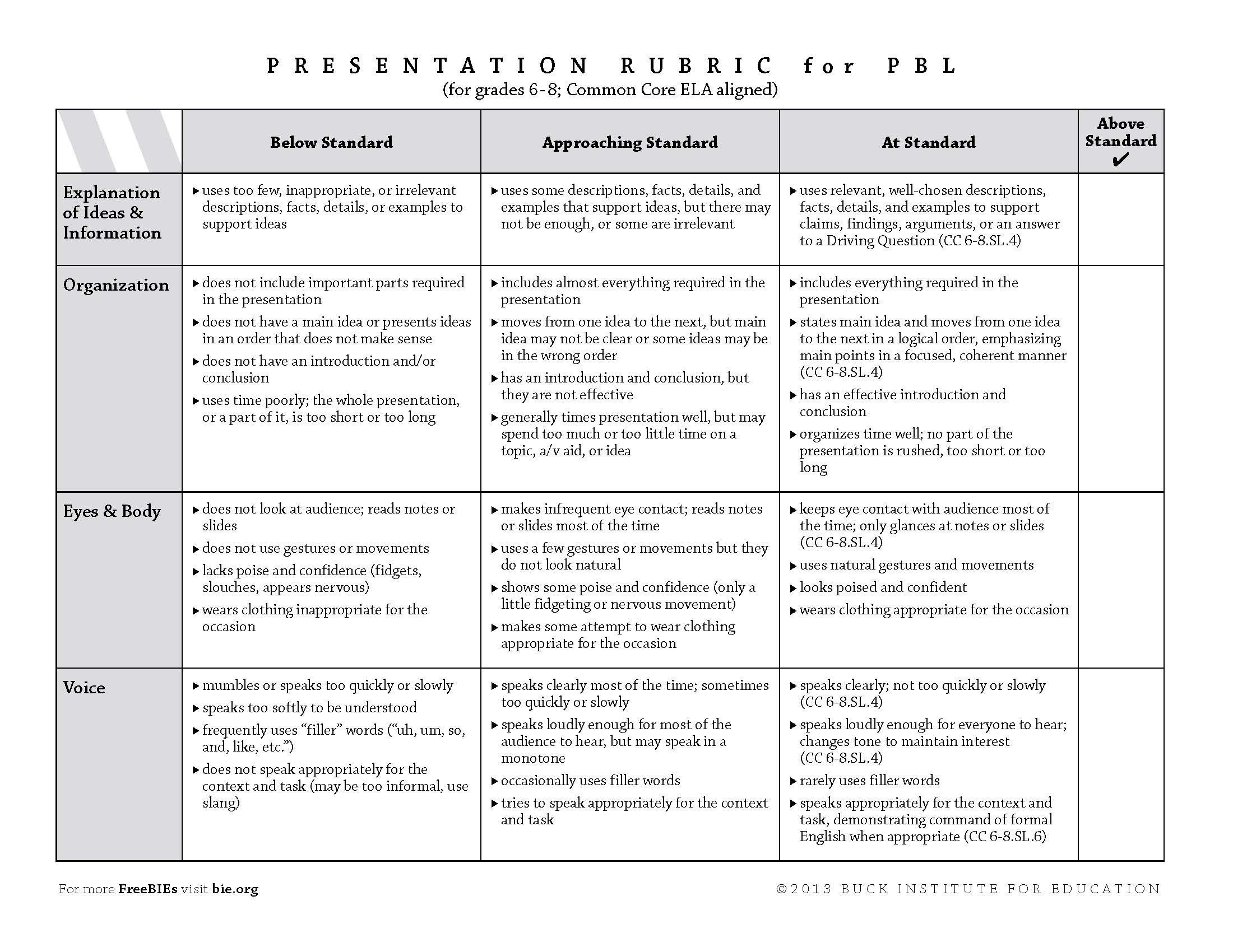 Science Project Rubric Template Pbl Presentation Rubric Ela Mon Core Reading