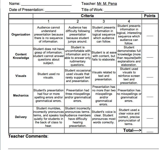Science Project Rubric Template Project Rubric Template Board Ideas Pinterest