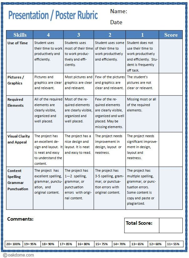 Science Project Rubric Template Rubric for Presentation or Poster