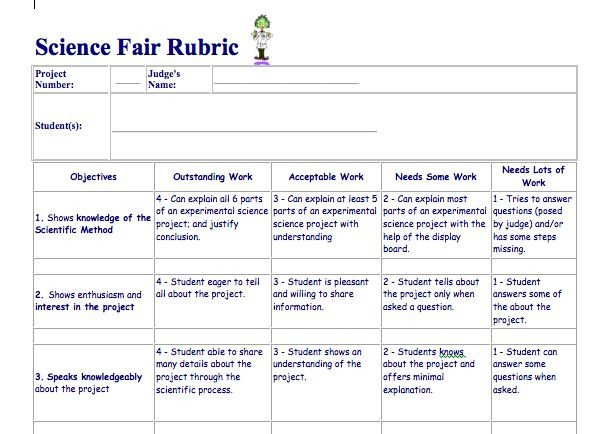 Science Project Rubric Template Science Fair Project Rubric Elementary