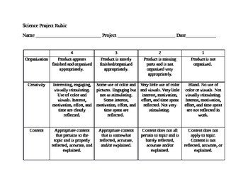 Science Project Rubric Template Science Project Rubric by Melanie Schramm