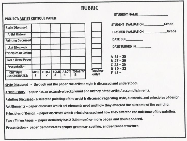 Science Project Rubric Template Webquest Rubric