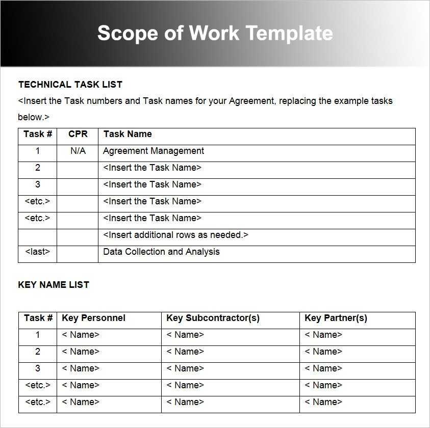 Scope Of Work Template Excel Scope Work Template