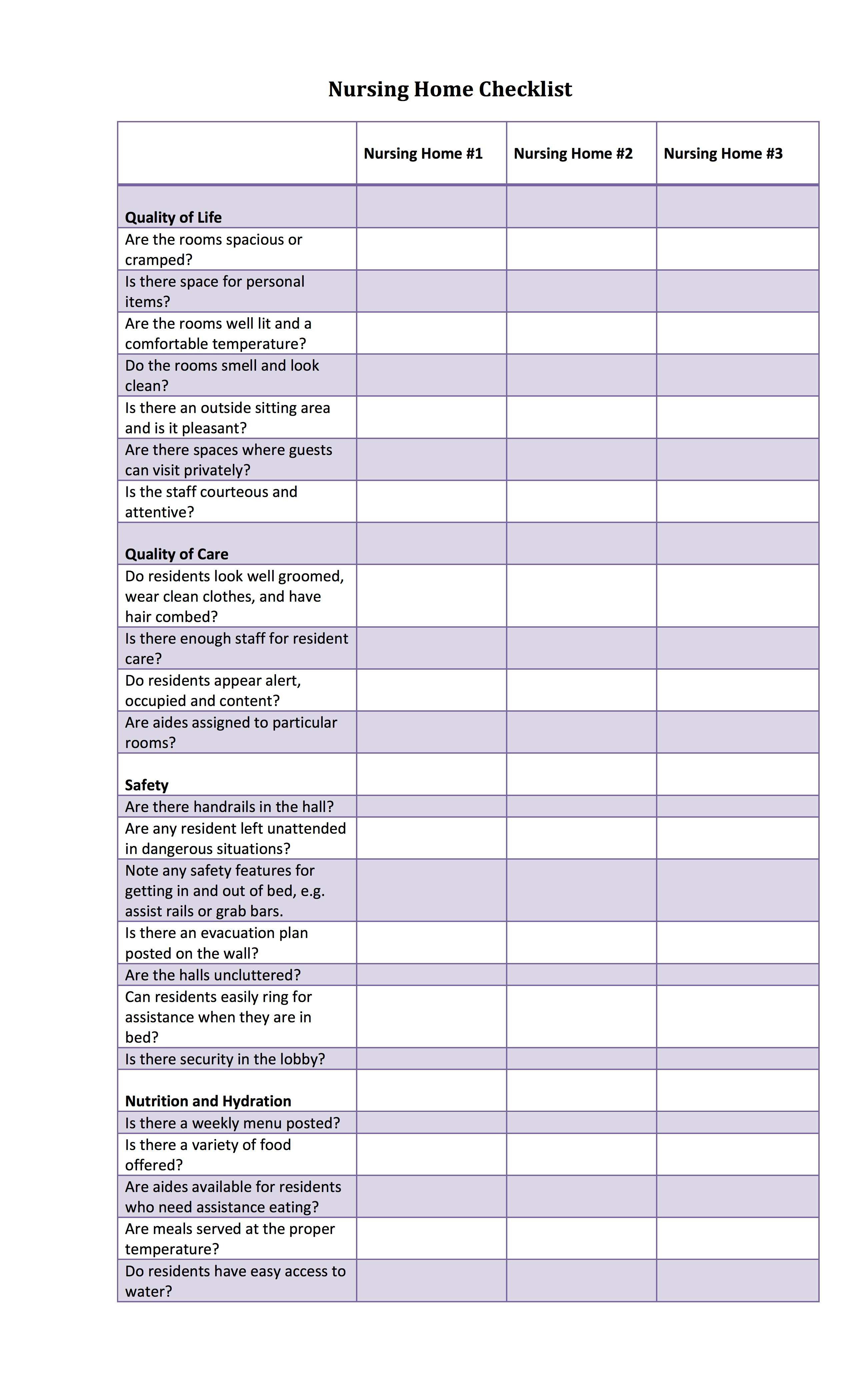 Shower Schedule Nursing Home Making Choices for A Dying Parent