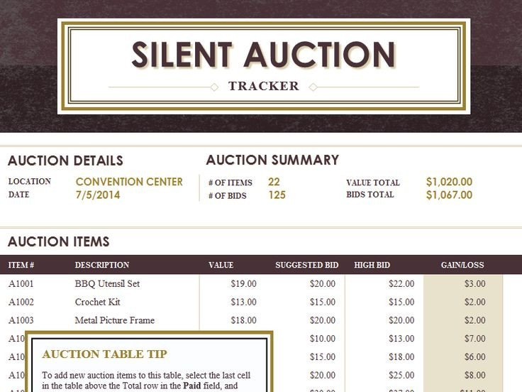 Silent Auction Gift Certificate Template 33 Best Images About Silent Auction On Pinterest