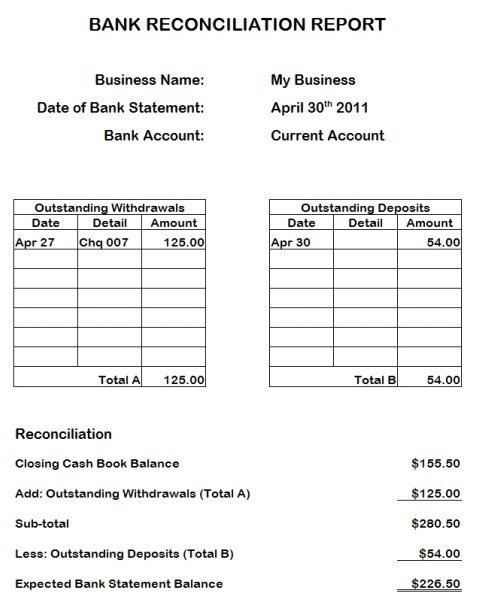 Simple Bank Reconciliation Template Bank Reconciliation Statements