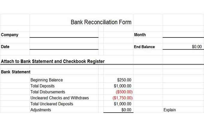 Simple Bank Reconciliation Template Cash and Banking Controls Vitalics