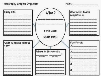 Simple Character Bio Template Writing A Biography Wolf Group