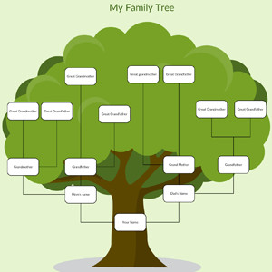 Simple Family Tree Template Family Tree Maker Create Family Tree Line