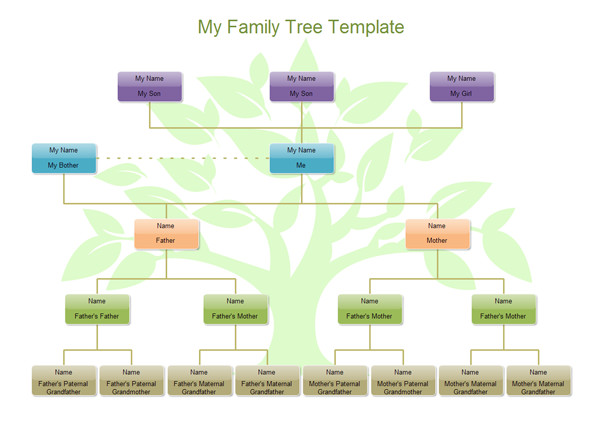 Simple Family Tree Template Family Tree software