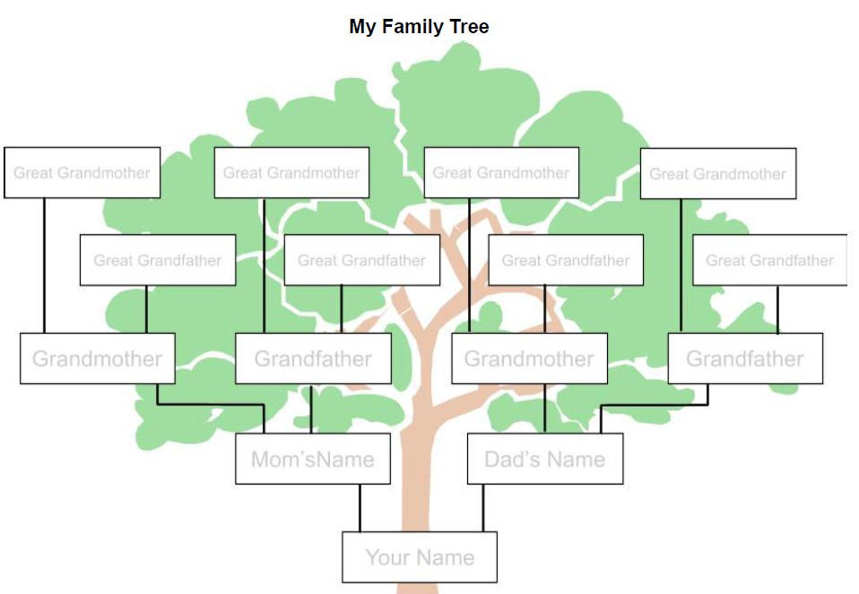 Simple Family Tree Template Home Design Games for Adults Family Tree Template Simple