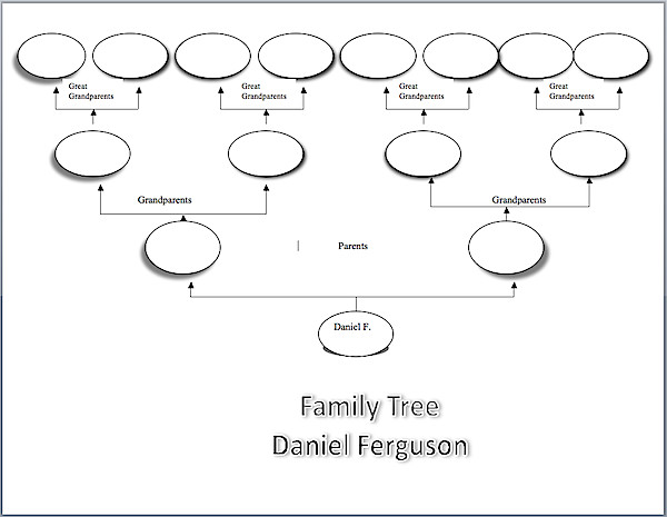 Simple Family Tree Template Make A Family Tree