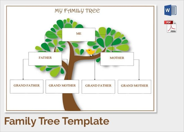 Simple Family Tree Template Sample Family Tree Chart Template 17 Documents In Pdf