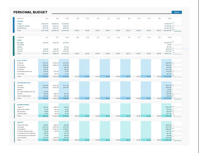 Simple Personal Budget Template Simple Personal Bud