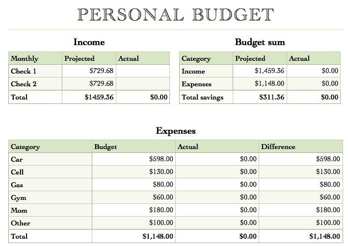 Simple Personal Budget Template Yearly Bud Template for Numbers Free Iwork Templates