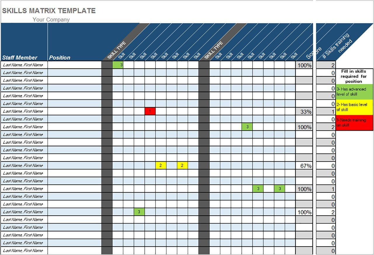 Skills Matrix Template Excel All About Collaborative Working