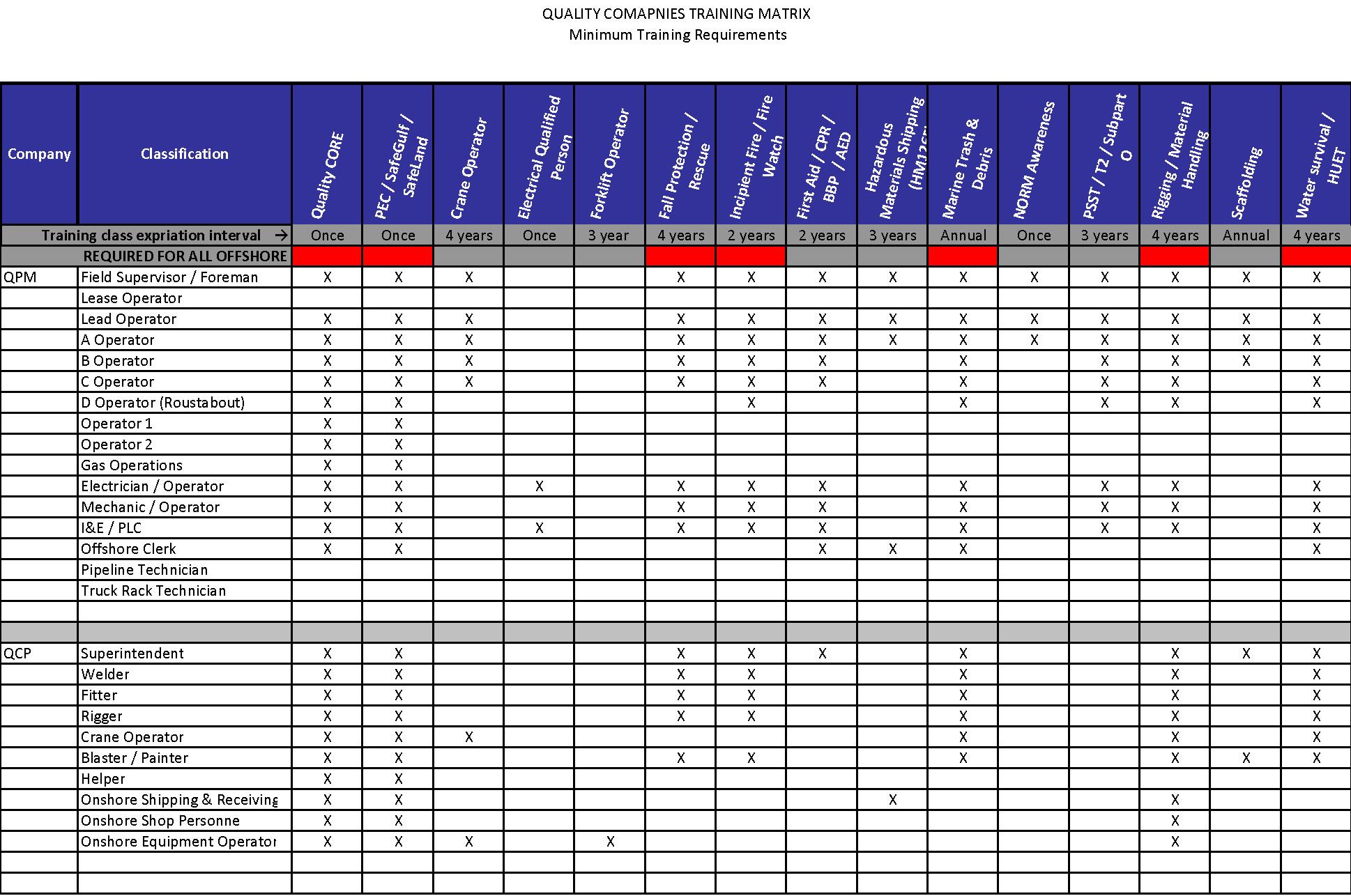 Skills Matrix Template Excel Employee Training Matrix Template Success Hr