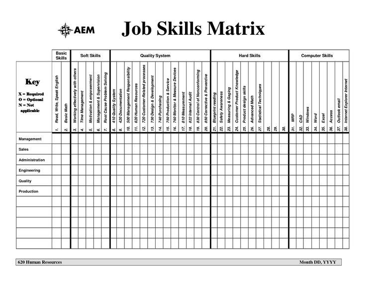 Skills Matrix Template Excel Skill Matrix Template Excel for Business