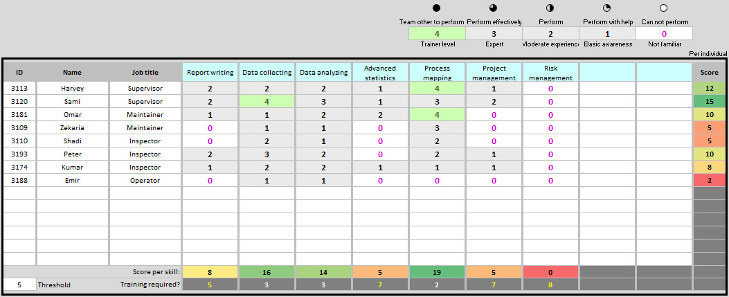 Skills Matrix Template Excel Skills Matrix Template